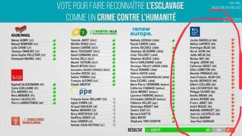 """Vote du Parlement européen sur l'esclavage : il faut demander des comptes aux """"Républicains"""" antillais"""