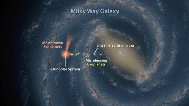 This Map Shows Just How Little We Know About Our Own Galaxy