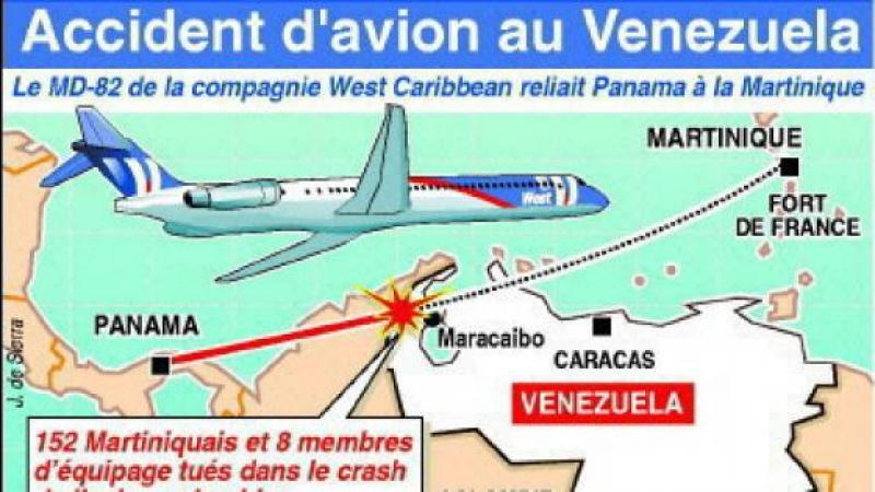 MARTINIQUE: LISTE DES VICTIMES DU CRASH DU MD-82 DE LA WEST CARIBBEAN AIRWAYS